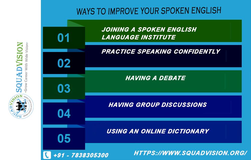 English Language Course In Varanasi